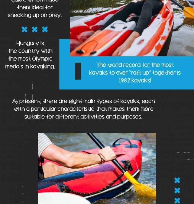 Interesting Facts about Kayaking